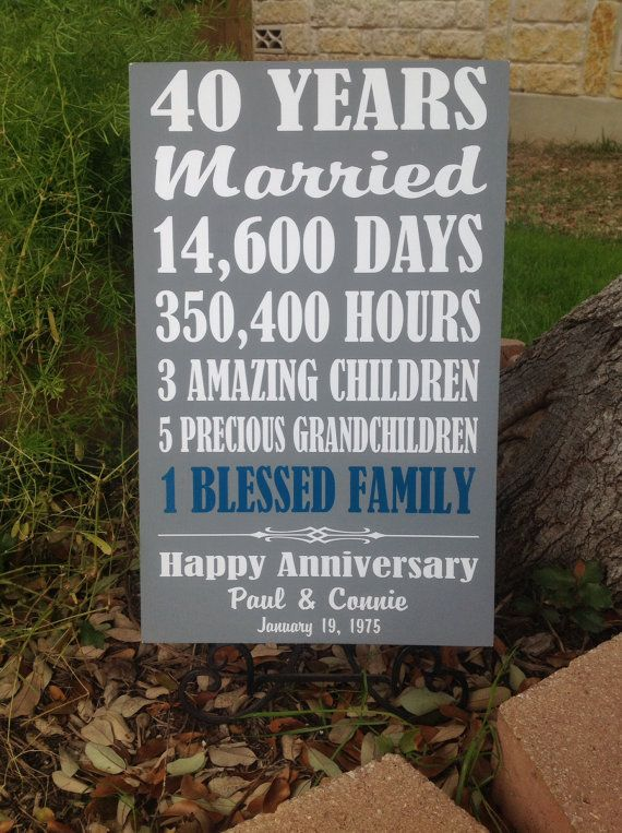 Personalized 40th Anniversary Gift by CastleInnDesigns on Etsy