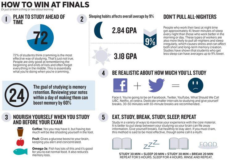 ubyssey: Willst du wissen, wie man im Finale gewinnt? Hier ist eine Infografik mit einigen …   – An organized life is better