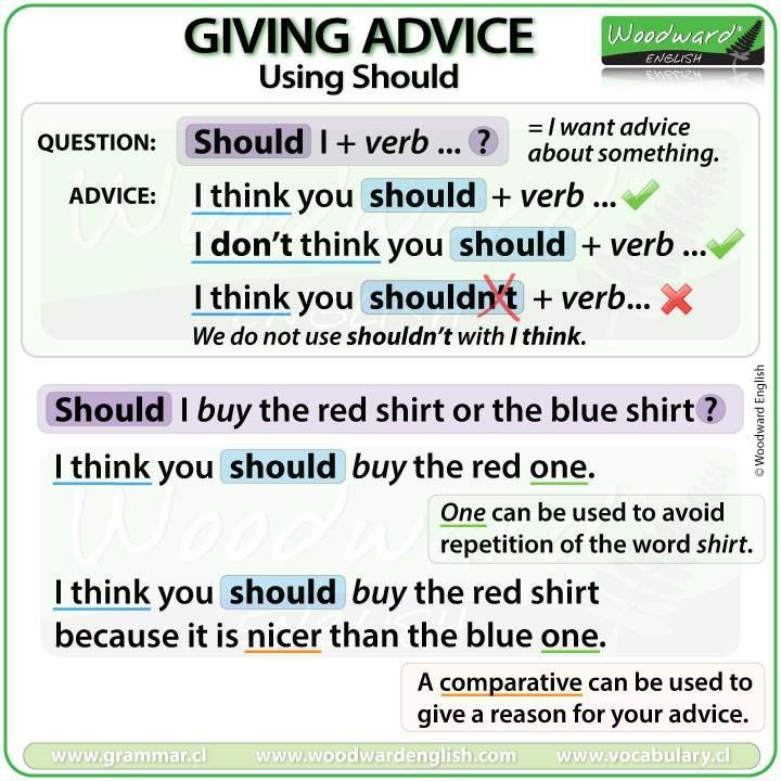 Giving Advice In English Using Should