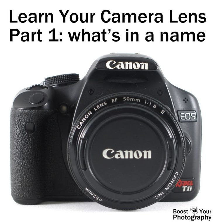 Learn Your Camera Lens: What's in a Name   Boost Your Photography