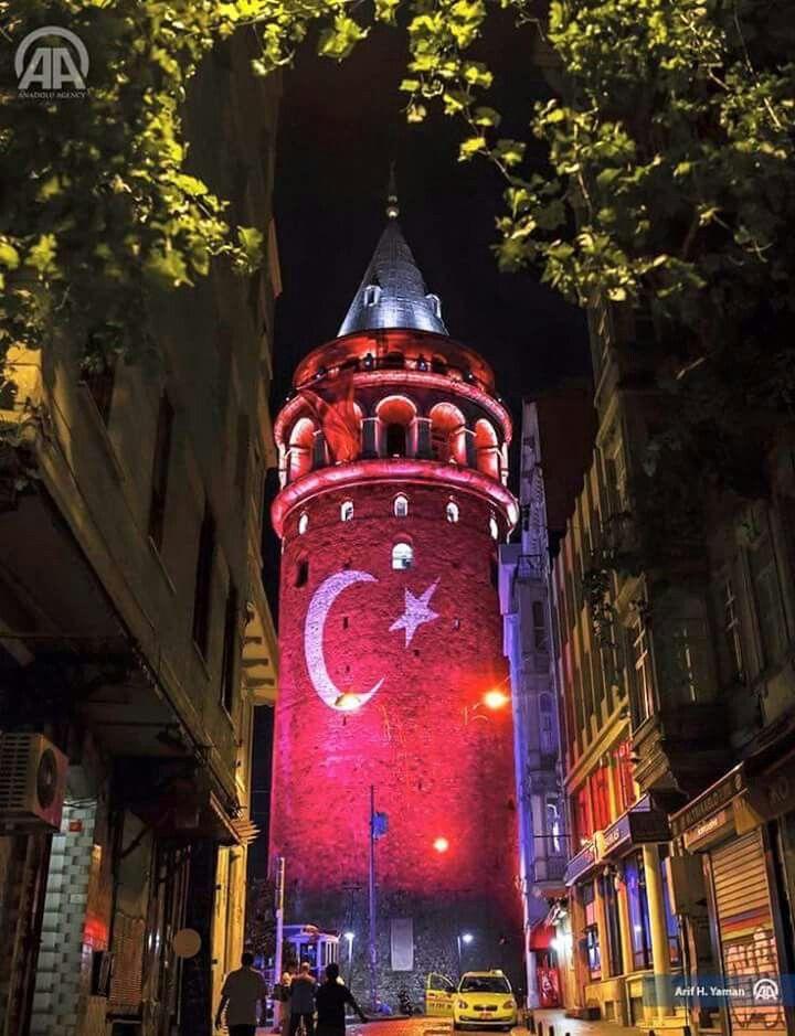 Istanbul, Turkey                                                       …