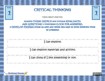 Critical Thinking Core Competencies Profiles Slides (New B