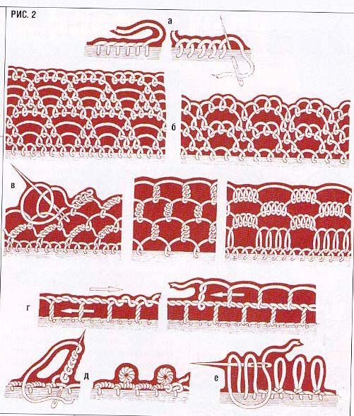 İğne oyası Any of these needle lace edging patterns would look lovely on a gift bow.