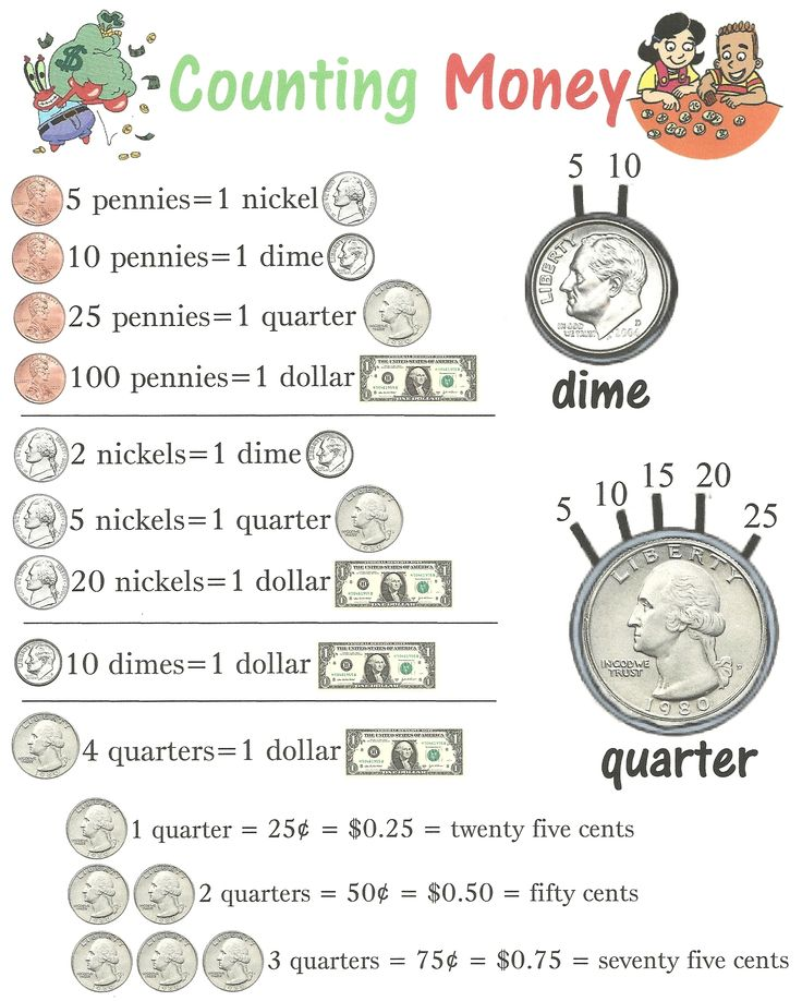 17 best images about money on pinterest coins money worksheets and anchor charts. Black Bedroom Furniture Sets. Home Design Ideas