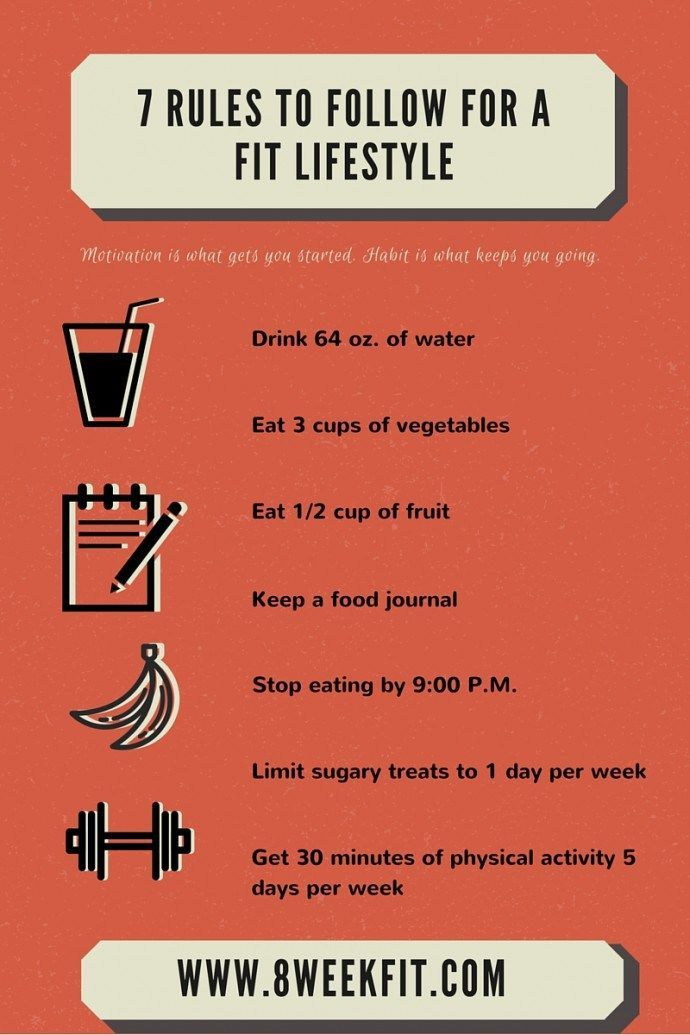 4 Day Diet Plans: Pin On Lifestyle