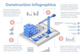 Image result for infographic construction