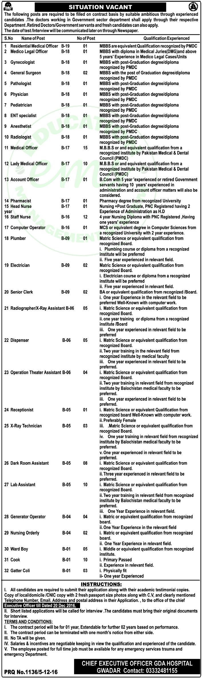 Teachers Jobs in Public School Gadap Karachi December 2016       Daily Newspaper Jobs 2016 | Jobs in Pakistan | Government Jobs |  Saudi Arabia Jobs | NTS Jobs      Vacancy / Positions of this Advertisement    Teachers Jobs in Public