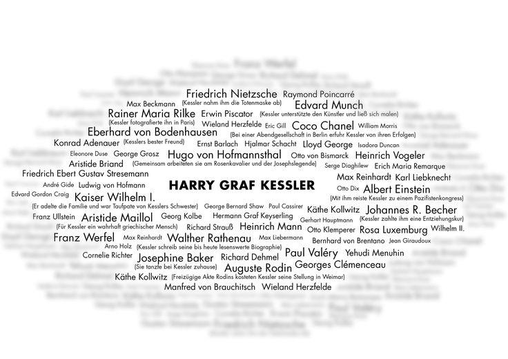 KESSLERS NETZWERK | Harry-Graf-Kessler-Gesellschaft