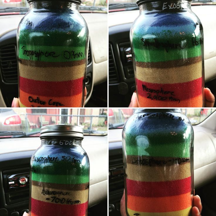 Science Project: Sand In A Mason Jar To Identify The