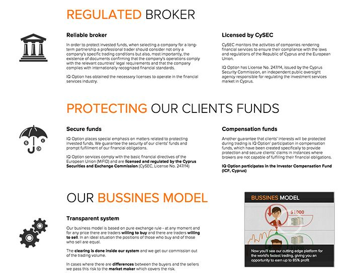 Regulated binary options brokers in usa