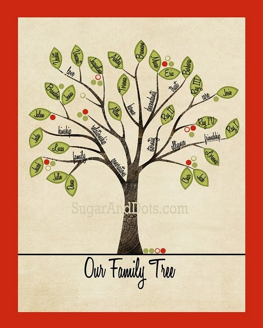 33 best Stammbaum images on Pinterest | Family trees, Crafts and ...