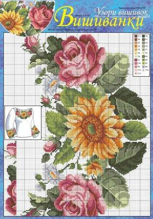 cross stitch, cross stitch patterns, embroidered shirt, vyshyvanka