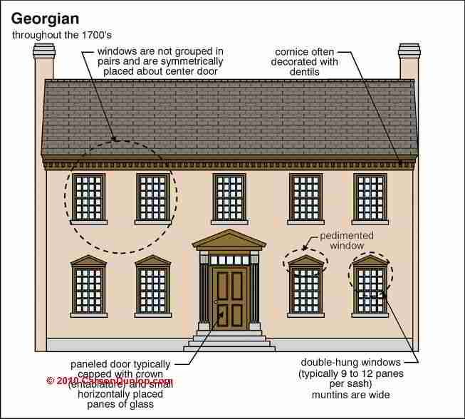 Georgian Architecture (C) -- link to guide to architectural styles
