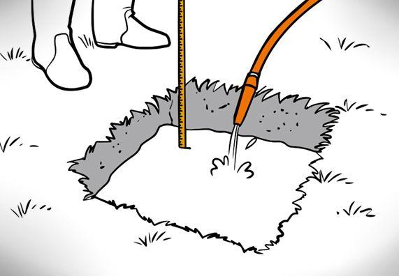 Drainage Verlegen In 4 Schritten Obi Ratgeber Drainage Verlegen Drainage Garten Verlegen