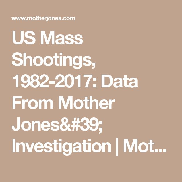 US Mass Shootings, 1982-2017: Data From Mother Jones' Investigation | Mother Jones