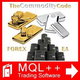 Forex goiler manual
