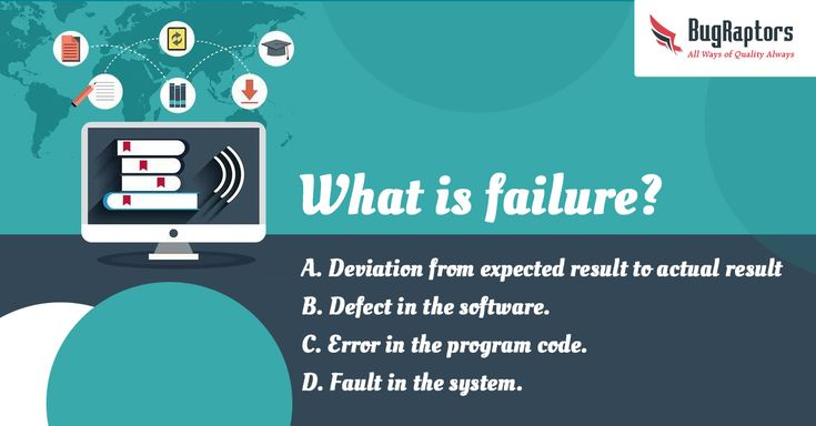 Quiz of the Week✍️  What is failure?  A. Deviation from expected result to actual result B. Defect in the software. C. Error in the program code. D. Fault in the system.  Mention Your Answer in Comments.