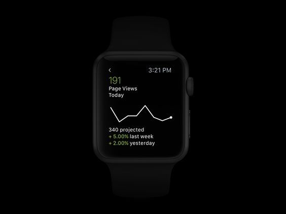 Squarespace Metrics for Apple Watch: