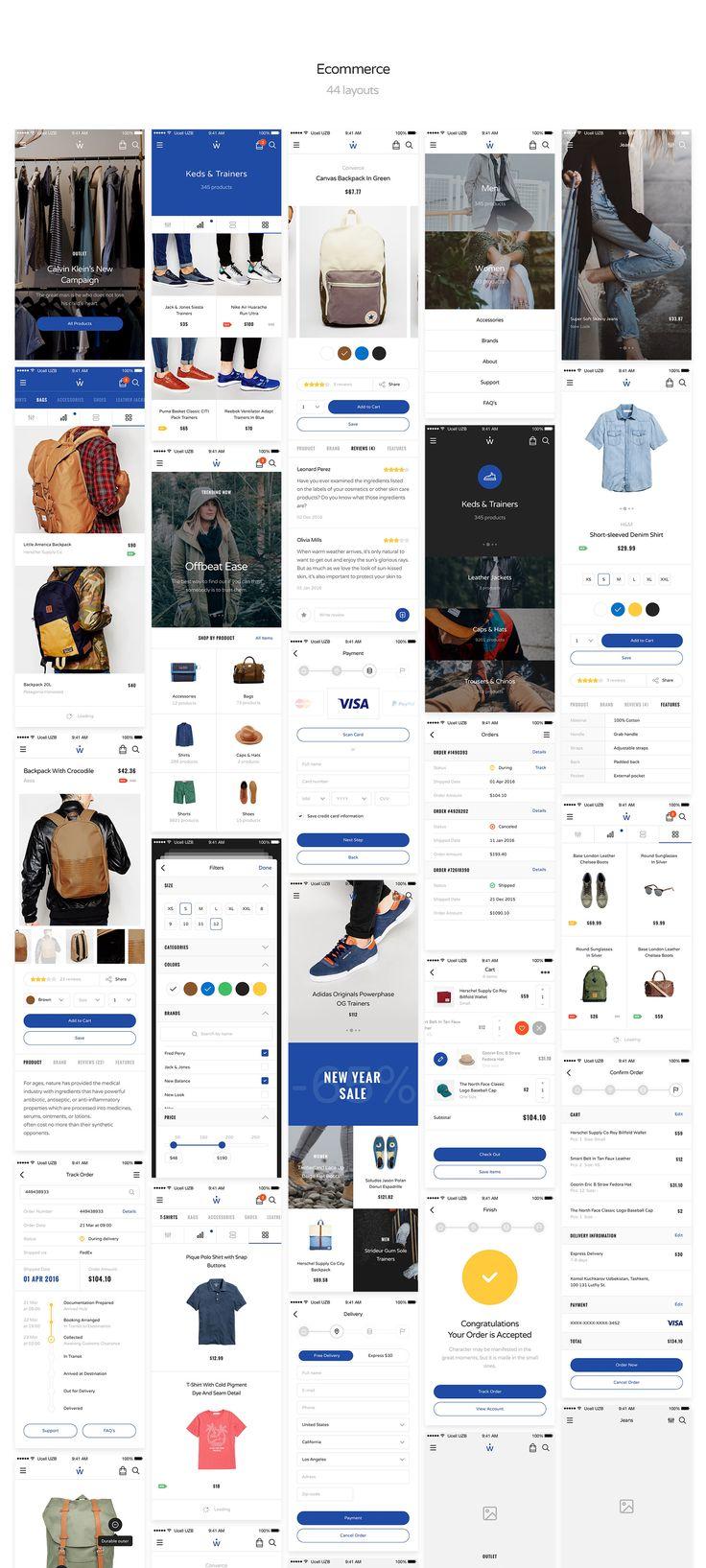 Aware UI Kit has Become Big for Mobile