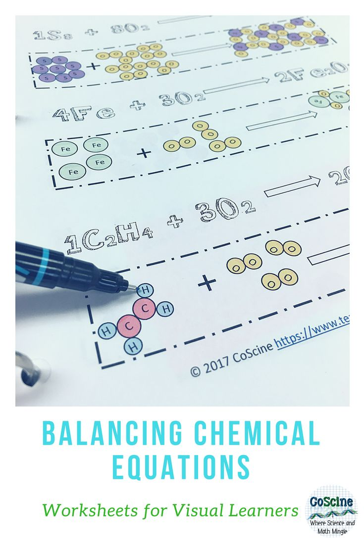 Balancing Simple Chemical Equations By Coscine Tpt Chemical Equation Physical Science High School Chemistry Classroom