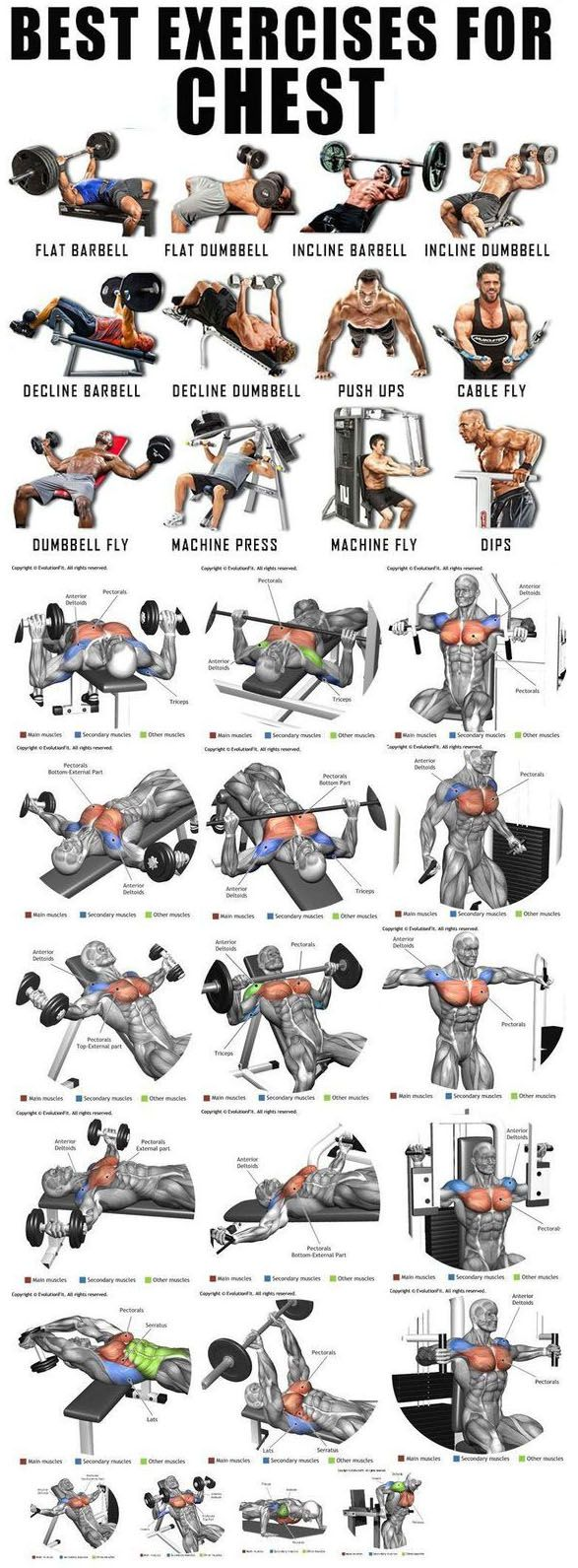 🔥DROP SETS FOR CHEST WORKOUT