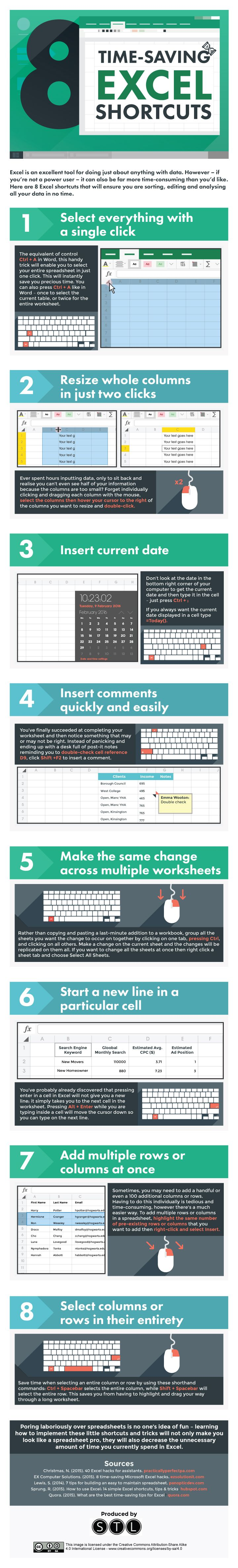8 time saving shortcuts in Excel #infographic #Productivity #Excel                                                                                                                                                                                 More