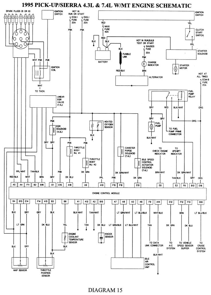 1996 Cadillac Deville 46L SFI DOHC 8cyl | Repair Guides | Wiring Diagrams | Wiring Diagrams