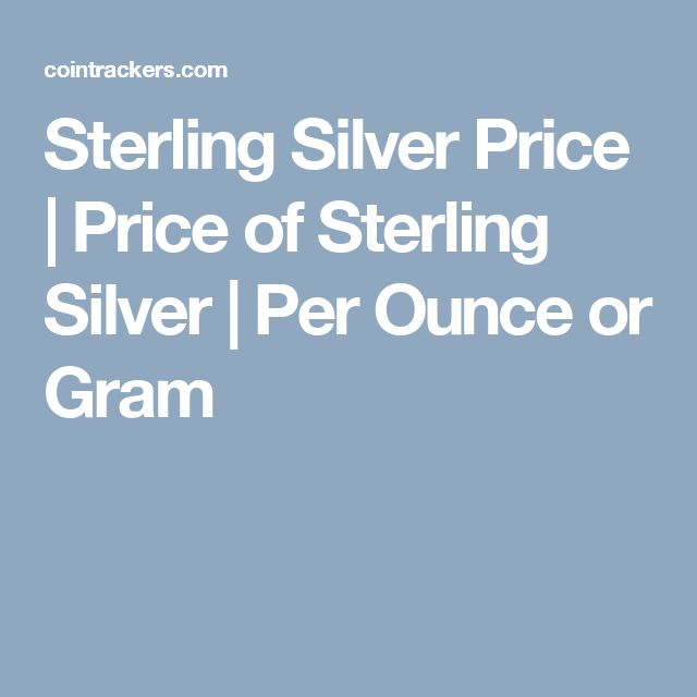 Sterling Silver Price | Price of Sterling Silver | Per Ounce or Gram