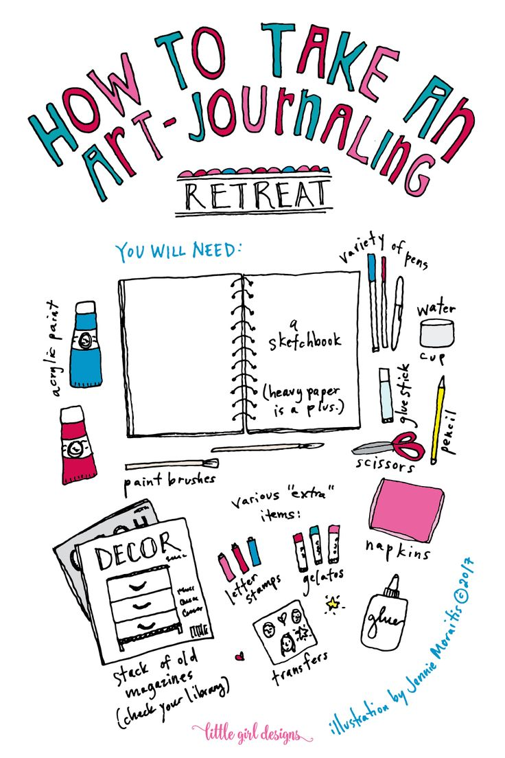 You don't have to be an artist to go on a relaxing art-journaling retreat. I'll share exactly what you need to get started today. You might just discover your new favorite thing!