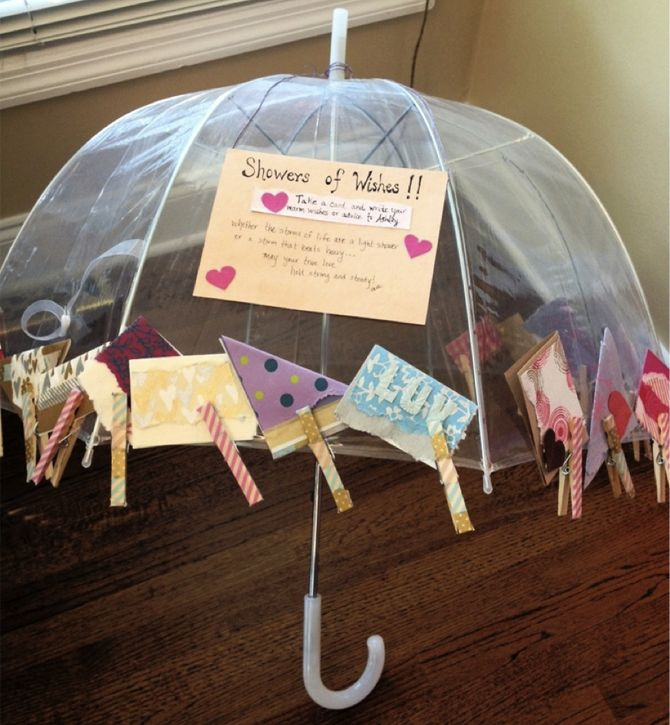 Оригинальные поздравления на свадьбу зонт