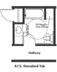 1000 images about universal design on pinterest design Universal design bathroom floor plans