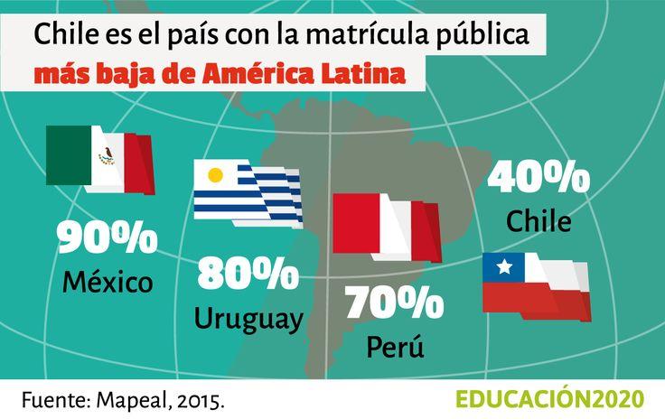 Necesitamos recuperar nuestra Educación Pública ahora, porque es el espacio de encuentro para un país segregado.