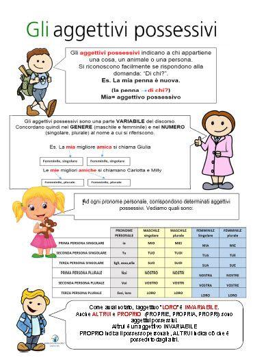 Schede didattiche sugli aggettivi possessivi, schede didattiche sui pronomi possessivi, per la scuola primaria, schede di grammatica per la scuola elementare, schede sugli aggettivi possessivi maestro fabio, schede sui pronomi possessivi giochiecolori
