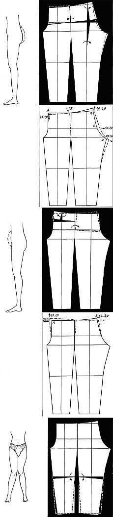 Structural defects in the pants. Pants adjustments