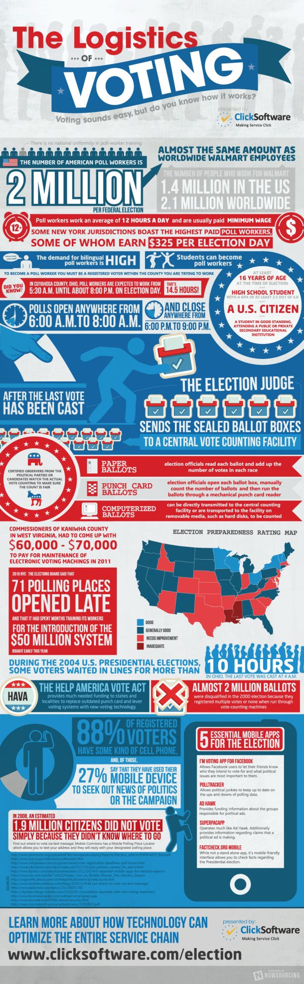 The Logistics of Voting [INFOGRAPHIC]