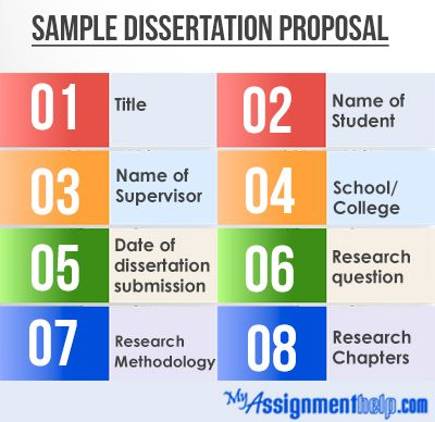hardest part of a dissertation This part of your thesis goes after the initial abstract of your writing the abstract may consist of a brief summary, which is usually placed at the end of the work to get all the info easily the introduction of your dissertation has to show the main problem area of your dissertation's statement.