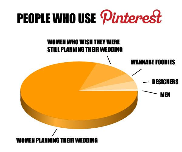 people who use Pinterest...: True Facts, Plans A Wedding, Pies Charts, Funny Stuff, So True, Wedding Dresses Design, Dr. Who, Wedding Planners, People