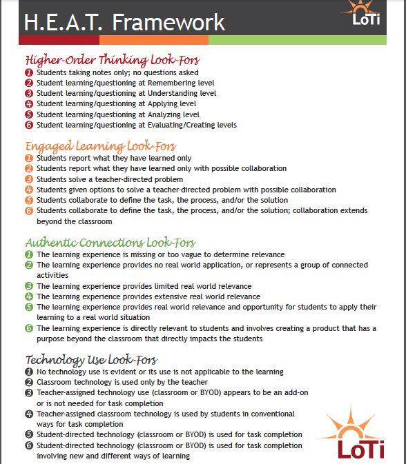 s2d - iPad - Learning Tool