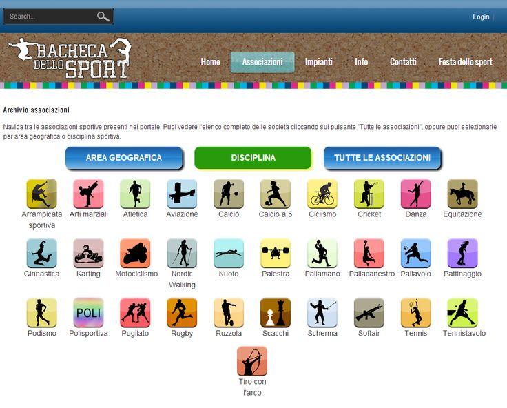 Le discipline presenti su www.bachecadellosport.it