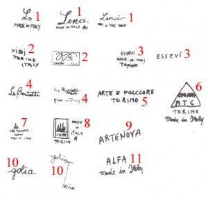 марки и клейма итальянская керамика PIEMONTE 1