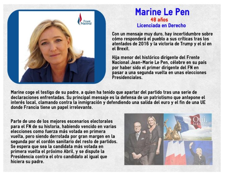 [Especial Francia] Macron vs Le Pen Francia elige Presidente.