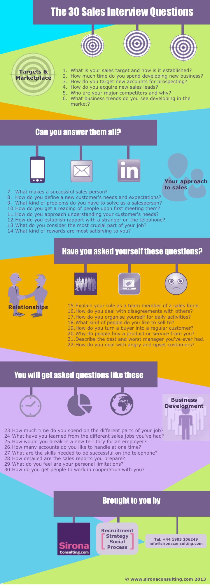 The 30 Sales Interview Questions