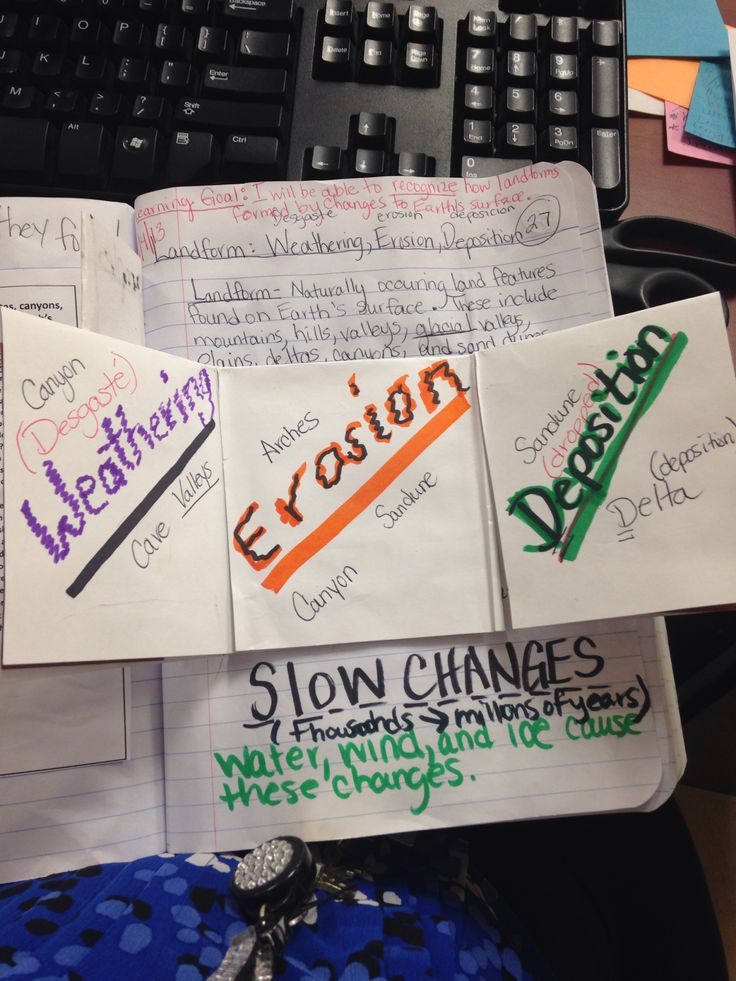 53 best images about Teaching Weathering on Pinterest | Lesson ...