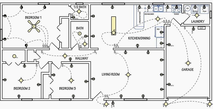 electrical services installation wiring plan symbols