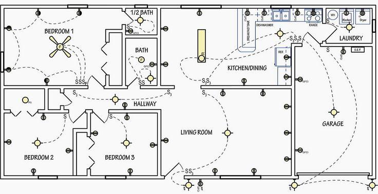 house wiring diagram symbols pdf