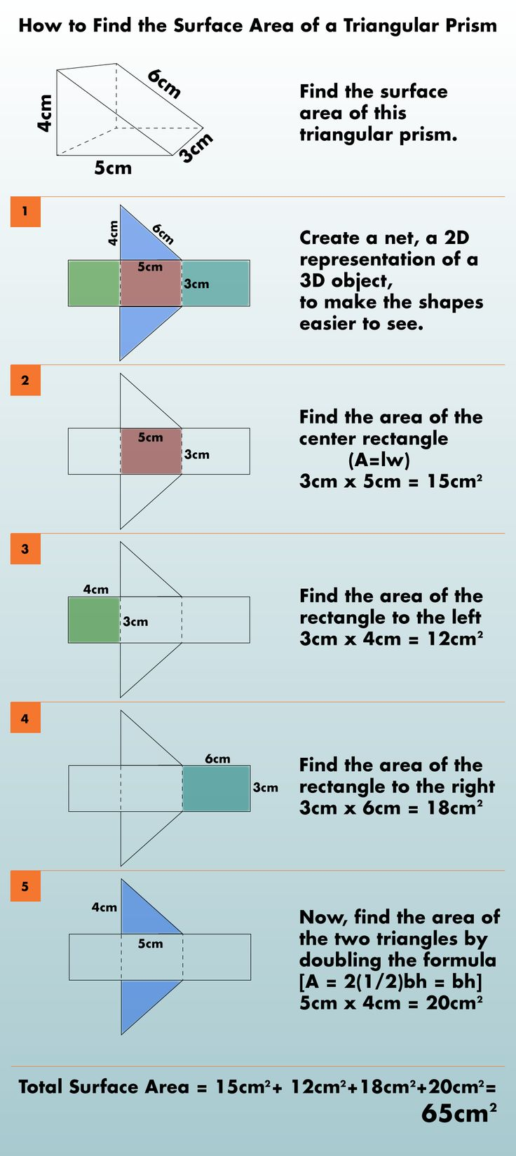 How to find the surface area of rightangled and isosceles