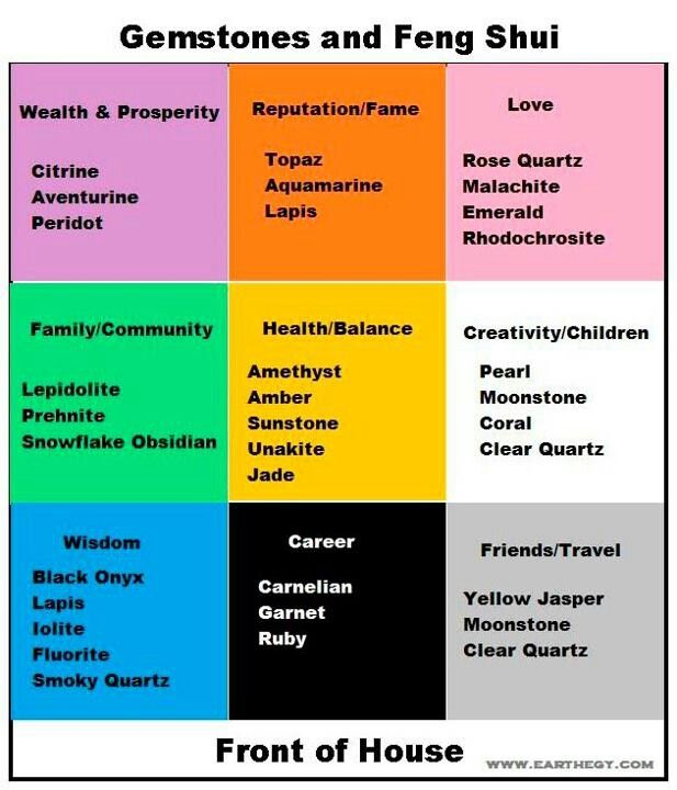 1000 images about feng shui on pinterest feng shui tips - Consejos feng shui ...