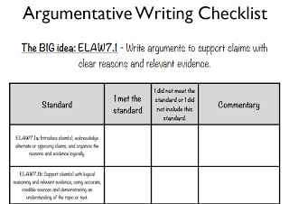 writing an argumentative essay 8th grade By understanding 8th grade writing standards in addition to essays, an eighth grade persuasive writing assignment could be an advertisement, speech.