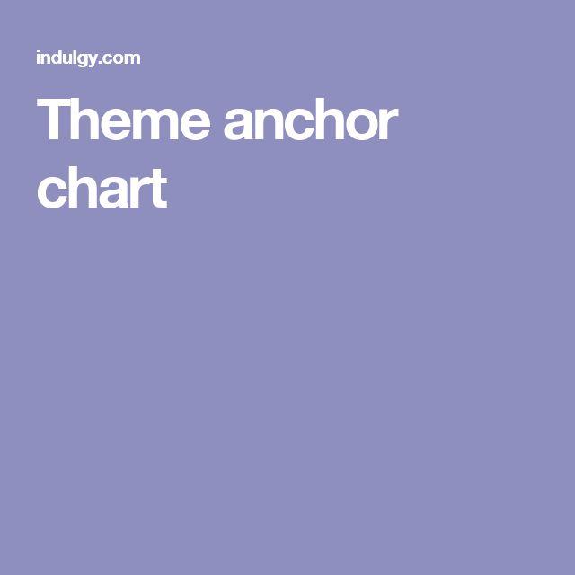 Theme anchor chart