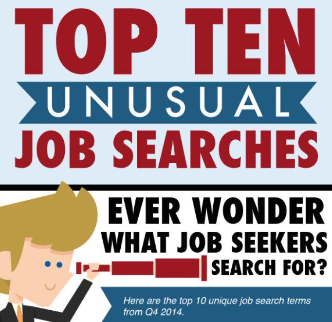 top ten job websites